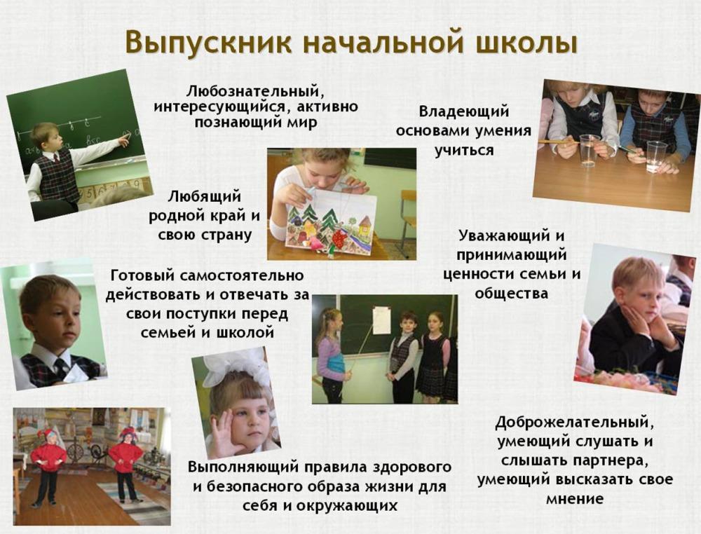 Темы мастер класса учителя начальных классов по фгос - Cvety-iren.ru